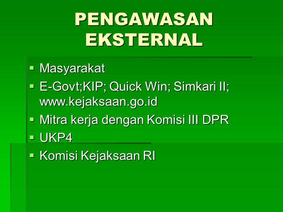 PENGAWASAN EKSTERNAL  Masyarakat  E-Govt;KIP; Quick Win; Simkari II; www.kejaksaan.go.id  Mitra kerja dengan Komisi III DPR  UKP4  Komisi Kejaksa