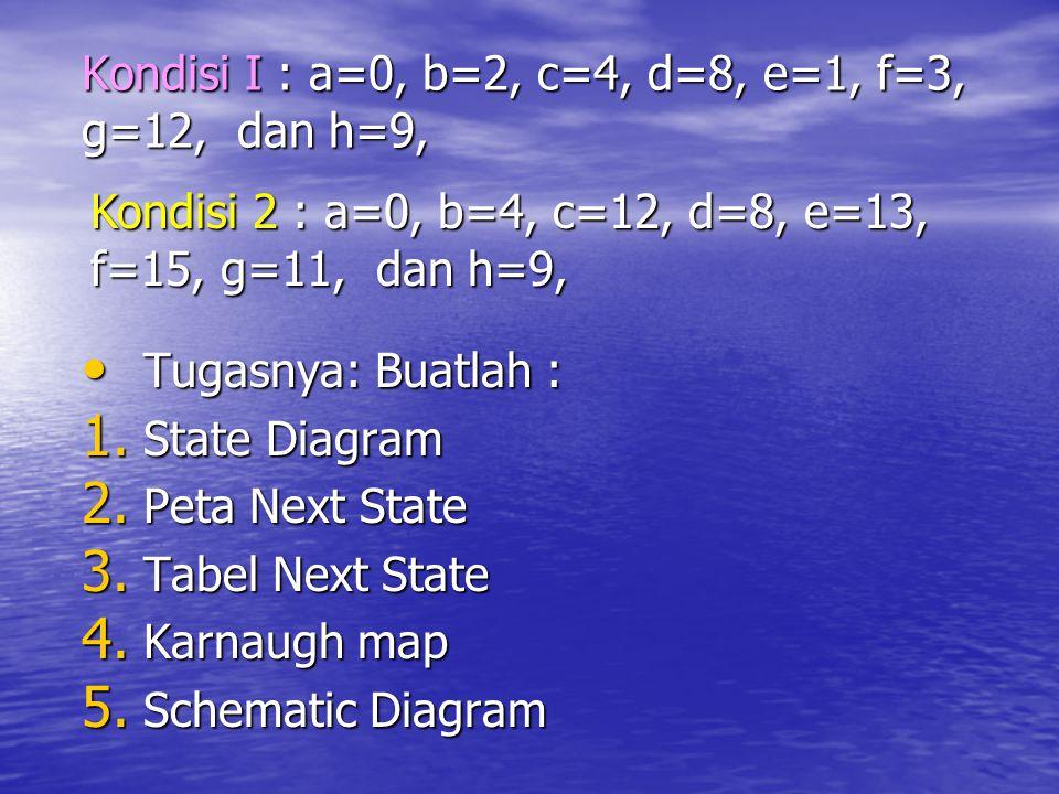 Kondisi I : a=0, b=2, c=4, d=8, e=1, f=3, g=12, dan h=9, Tugasnya: Buatlah : Tugasnya: Buatlah : 1. State Diagram 2. Peta Next State 3. Tabel Next Sta