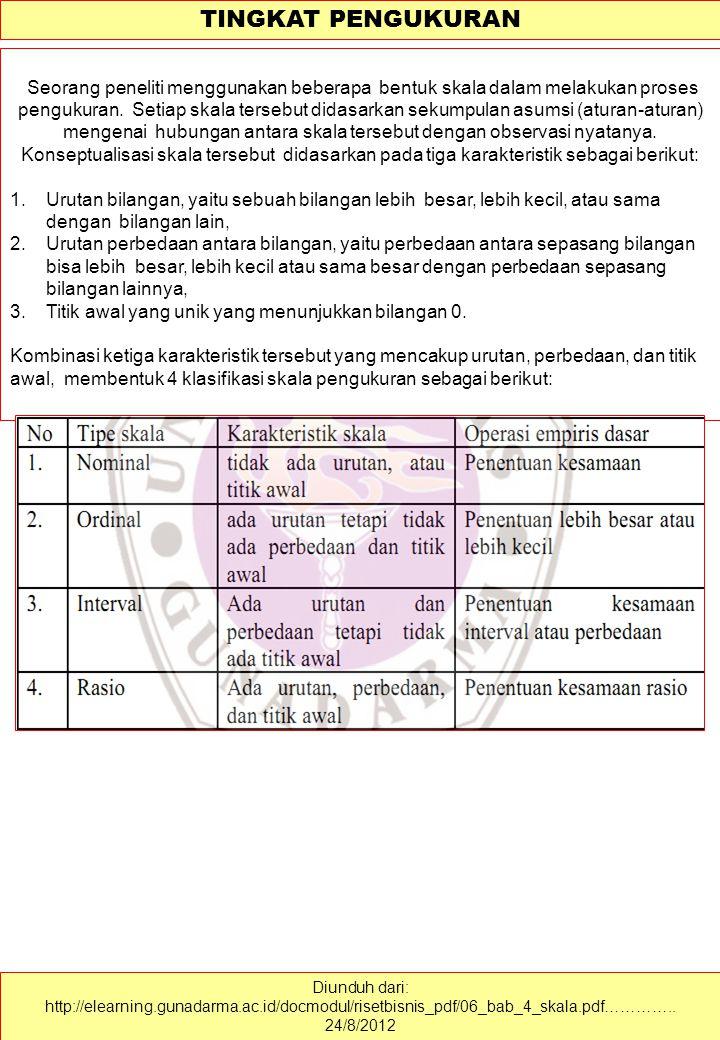 """PENGERTIAN PENGUKURAN Diunduh dari: http://elearning.gunadarma.ac.id/docmodul/risetbisnis_pdf/06_bab_4_skala.pdf ………….. 24/8/2012 """"Pengukuran"""" merupak"""