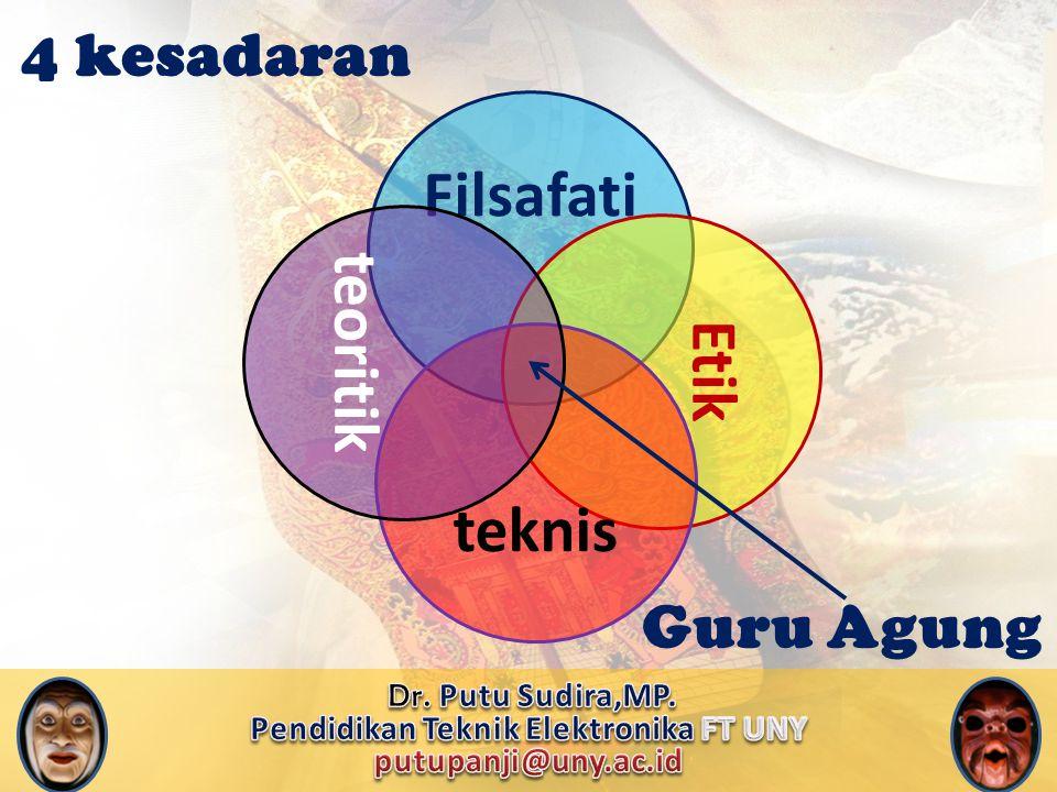 mengkaitkan dirinya dengan sistem-sistem lainnya seperti sistem ekonomi, politik, sosial, religi dan moral.
