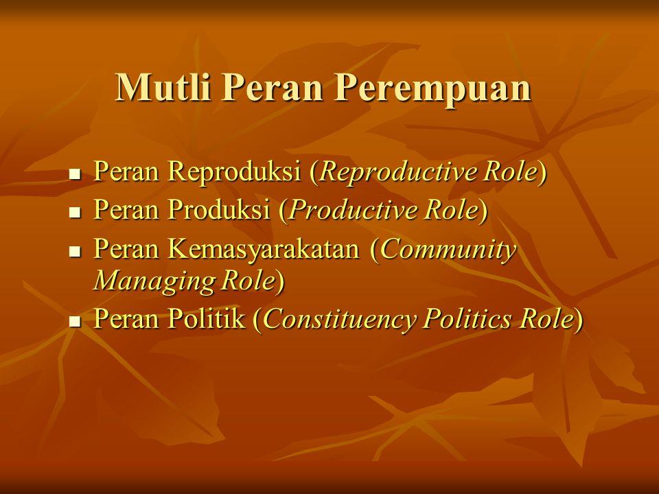 Peran Reproduksi (Reproductive Role) Peran Reproduksi (Reproductive Role) Peran Produksi (Productive Role) Peran Produksi (Productive Role) Peran Kema