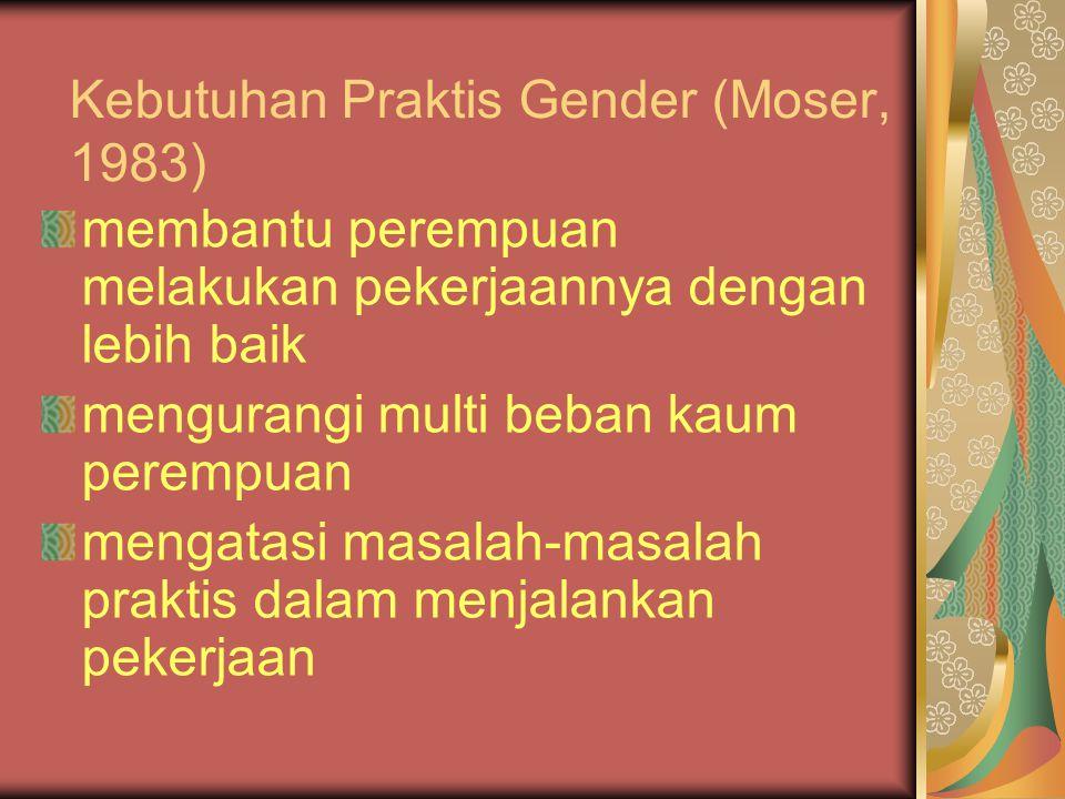 Kebutuhan Praktis Gender (Moser, 1983) membantu perempuan melakukan pekerjaannya dengan lebih baik mengurangi multi beban kaum perempuan mengatasi mas
