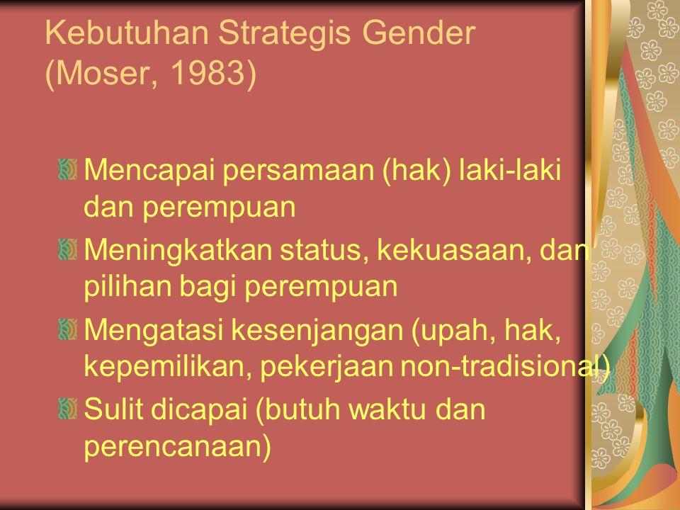 Kebutuhan Strategis Gender (Moser, 1983) Mencapai persamaan (hak) laki-laki dan perempuan Meningkatkan status, kekuasaan, dan pilihan bagi perempuan M