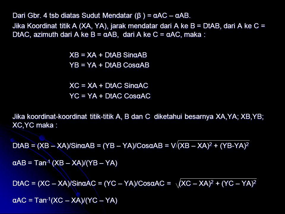 Dari Gbr. 4 tsb diatas Sudut Mendatar (β ) = αAC – αAB. Jika Koordinat titik A (XA, YA), jarak mendatar dari A ke B = DtAB, dari A ke C = DtAC, azimut