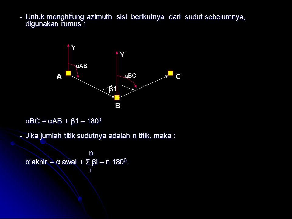 - Untuk menghitung azimuth sisi berikutnya dari sudut sebelumnya, digunakan rumus : αBC = αAB + β1 – 180 0 - Jika jumlah titik sudutnya adalah n titik