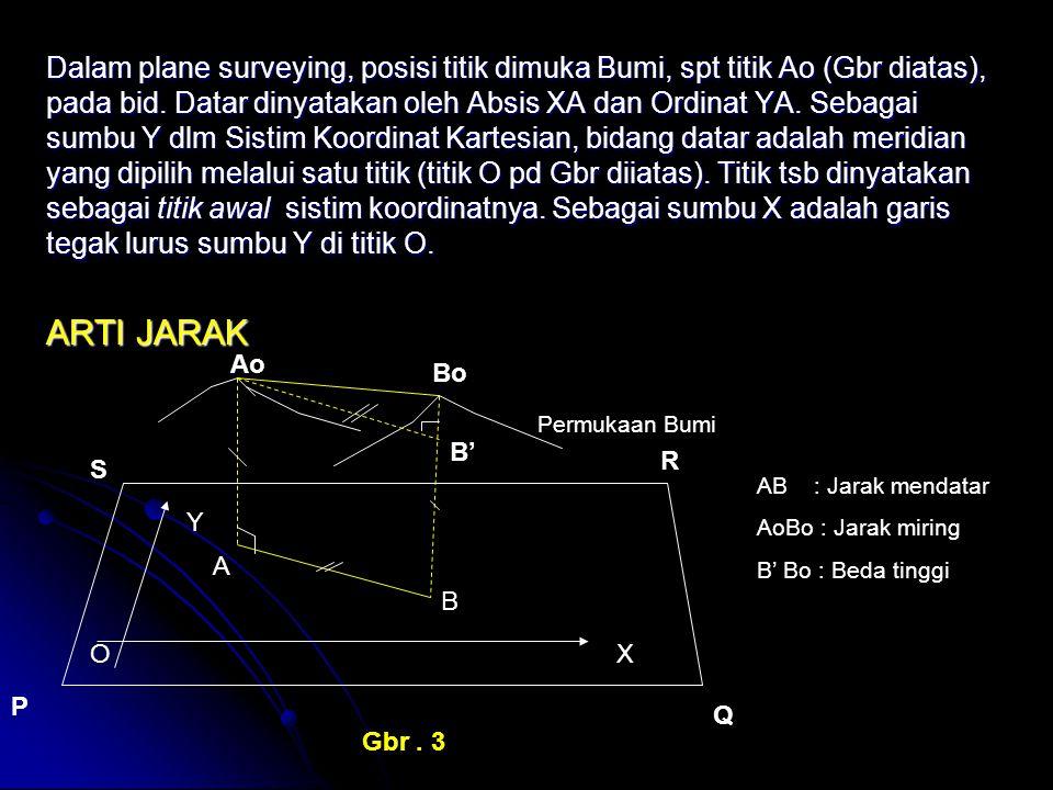 Dalam plane surveying, posisi titik dimuka Bumi, spt titik Ao (Gbr diatas), pada bid. Datar dinyatakan oleh Absis XA dan Ordinat YA. Sebagai sumbu Y d