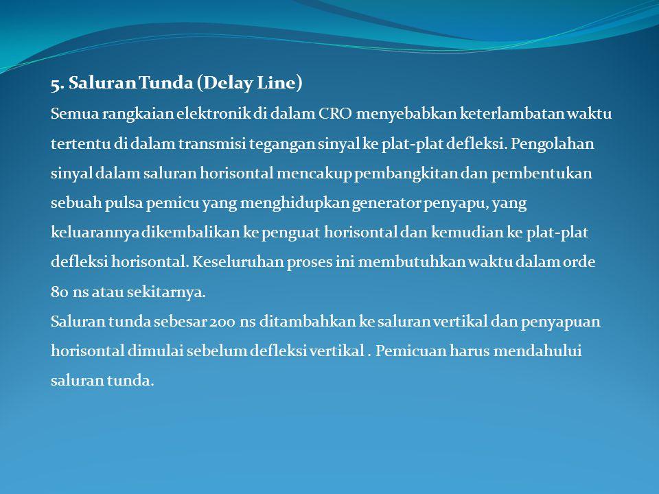 5. Saluran Tunda (Delay Line) Semua rangkaian elektronik di dalam CRO menyebabkan keterlambatan waktu tertentu di dalam transmisi tegangan sinyal ke p