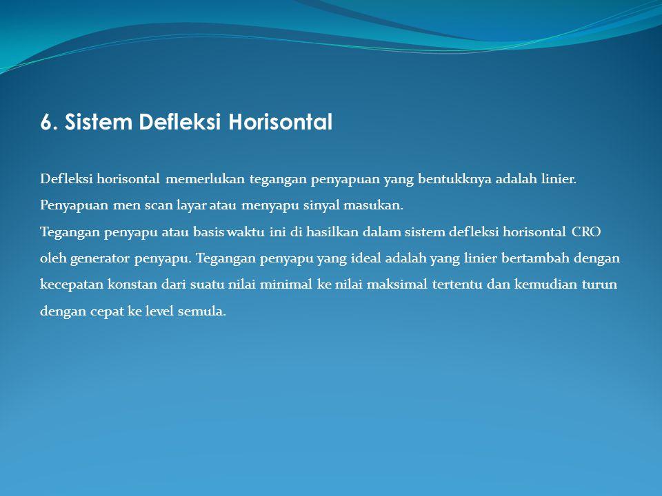6. Sistem Defleksi Horisontal Defleksi horisontal memerlukan tegangan penyapuan yang bentukknya adalah linier. Penyapuan men scan layar atau menyapu s