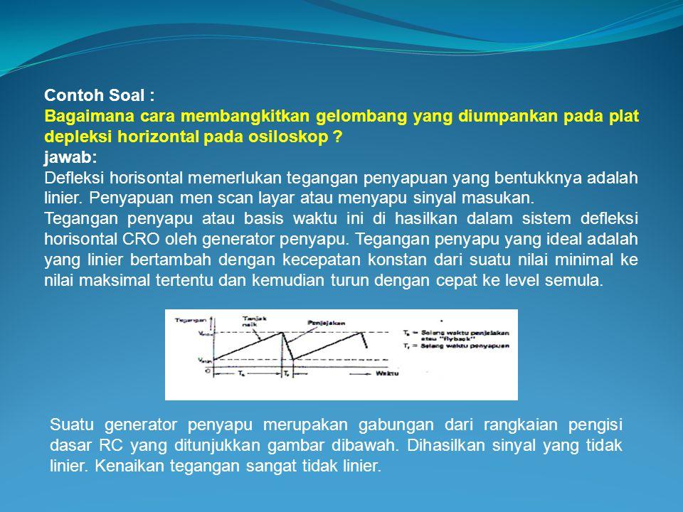 Contoh Soal : Bagaimana cara membangkitkan gelombang yang diumpankan pada plat depleksi horizontal pada osiloskop ? jawab: Defleksi horisontal memerlu