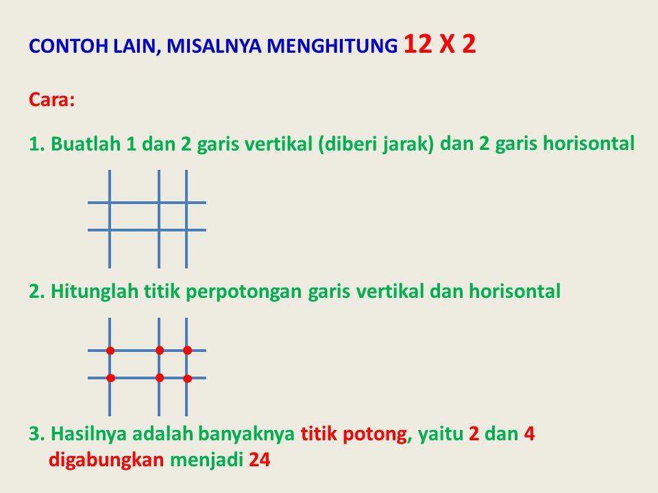 CONTOH LAIN, MISALNYA MENGHITUNG 12 X 2 Cara: 1. Buatlah 1 dan 2 garis vertikal (diberi jarak) dan 2 garis horisontal 2. Hitunglah titik perpotongan g