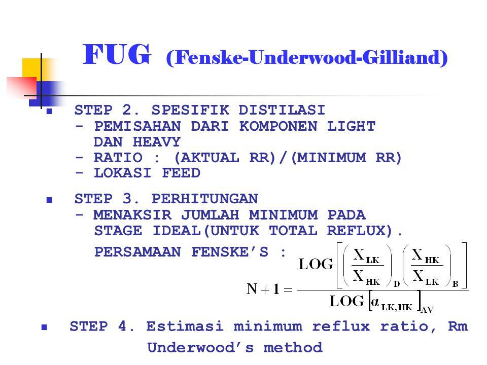 FUG (Fenske-Underwood-Gilliand) STEP 2. SPESIFIK DISTILASI - PEMISAHAN DARI KOMPONEN LIGHT DAN HEAVY - RATIO : (AKTUAL RR)/(MINIMUM RR) - LOKASI FEED