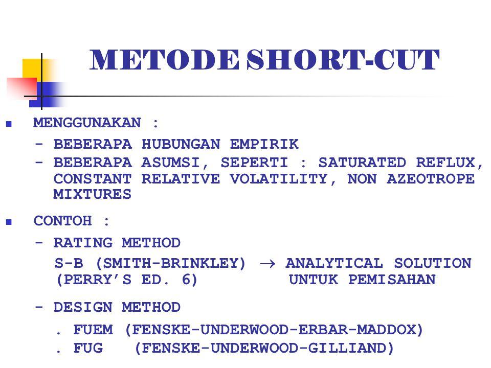 METODE SHORT-CUT MENGGUNAKAN : - BEBERAPA HUBUNGAN EMPIRIK - BEBERAPA ASUMSI, SEPERTI : SATURATED REFLUX, CONSTANT RELATIVE VOLATILITY, NON AZEOTROPE