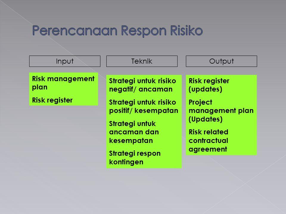 InputTeknikOutput Risk management plan Risk register Strategi untuk risiko negatif/ ancaman Strategi untuk risiko positif/ kesempatan Strategi untuk ancaman dan kesempatan Strategi respon kontingen Risk register (updates) Project management plan (Updates) Risk related contractual agreement