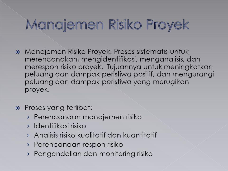  Manajemen Risiko Proyek: Proses sistematis untuk merencanakan, mengidentifikasi, menganalisis, dan merespon risiko proyek. Tujuannya untuk meningkat