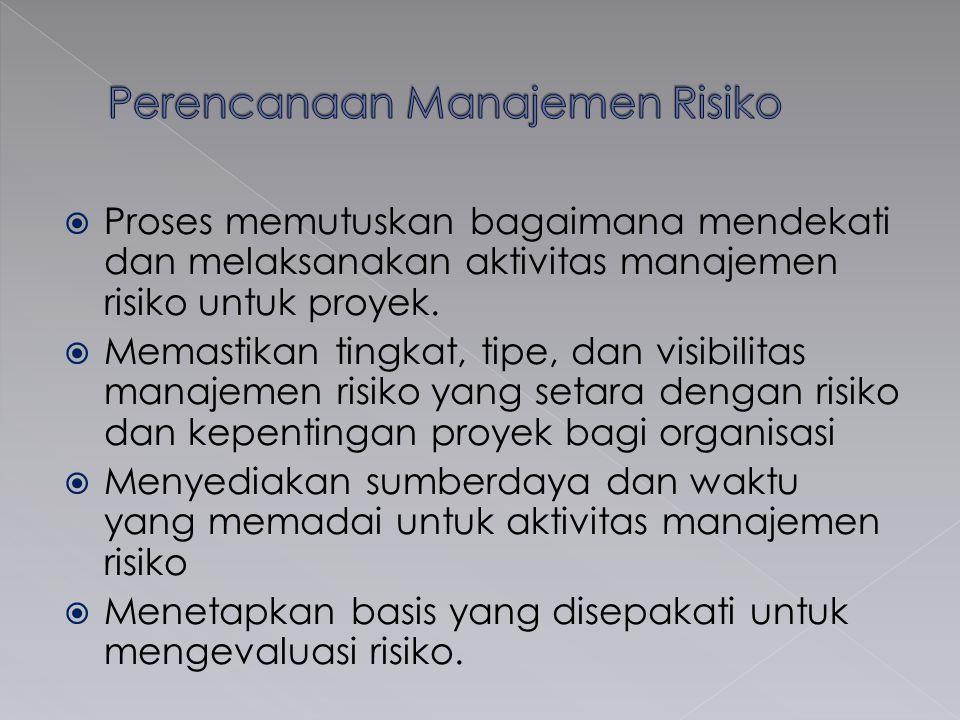  Proses memutuskan bagaimana mendekati dan melaksanakan aktivitas manajemen risiko untuk proyek.