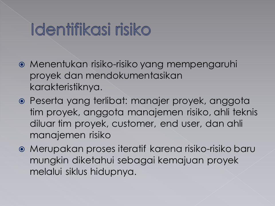  Menentukan risiko-risiko yang mempengaruhi proyek dan mendokumentasikan karakteristiknya.  Peserta yang terlibat: manajer proyek, anggota tim proye
