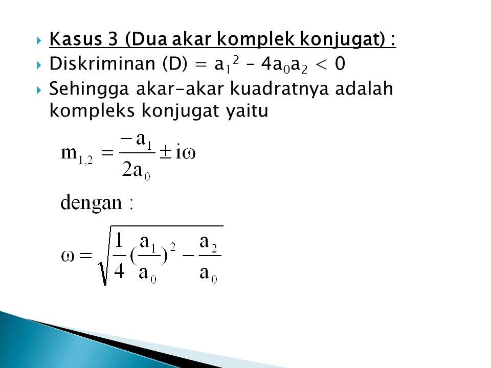  Kasus 3 (Dua akar komplek konjugat) :  Diskriminan (D) = a 1 2 – 4a 0 a 2 < 0  Sehingga akar-akar kuadratnya adalah kompleks konjugat yaitu