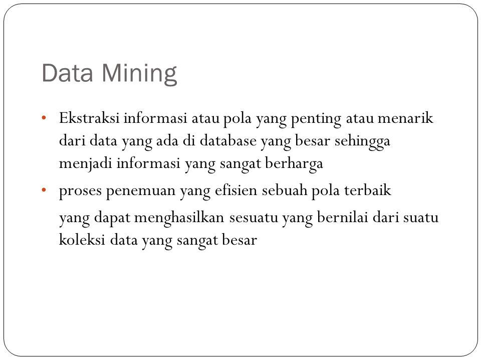Data Mining Ekstraksi informasi atau pola yang penting atau menarik dari data yang ada di database yang besar sehingga menjadi informasi yang sangat berharga proses penemuan yang efisien sebuah pola terbaik yang dapat menghasilkan sesuatu yang bernilai dari suatu koleksi data yang sangat besar