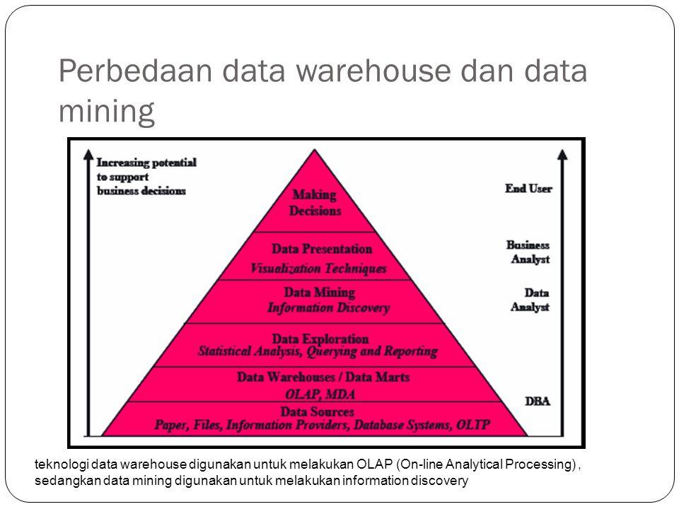 Perbedaan data warehouse dan data mining teknologi data warehouse digunakan untuk melakukan OLAP (On-line Analytical Processing), sedangkan data mining digunakan untuk melakukan information discovery