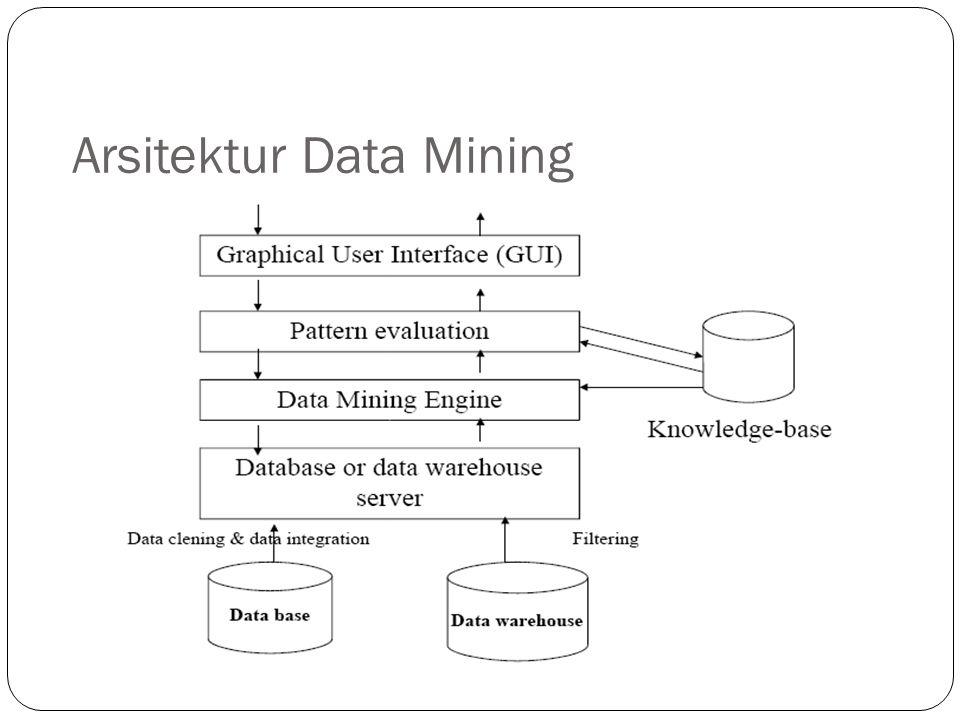 Arsitektur Data Mining