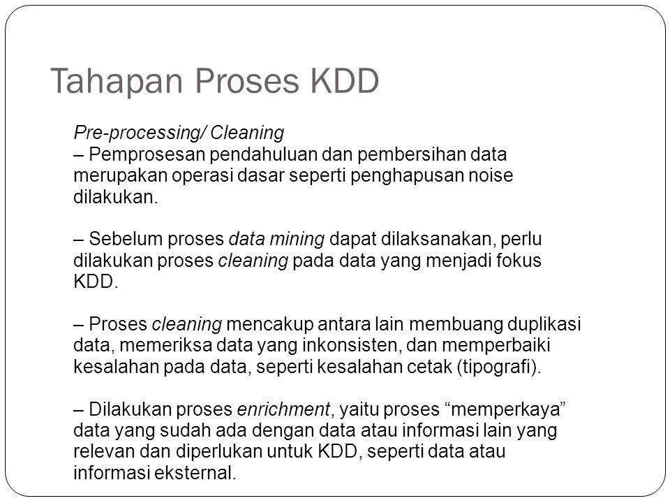 Tahapan Proses KDD Pre-processing/ Cleaning – Pemprosesan pendahuluan dan pembersihan data merupakan operasi dasar seperti penghapusan noise dilakukan.