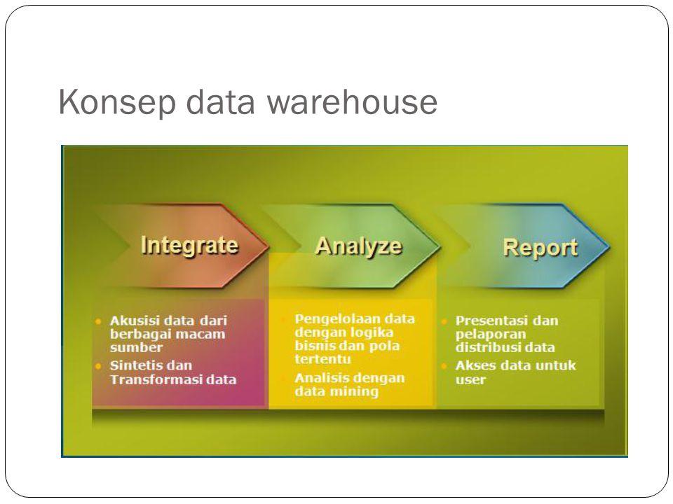 Tahapan Proses KDD Data Selection – Menciptakan himpunan data target, pemilihan himpunan data, atau memfokuskan pada subset variabel atau sampel data, dimana penemuan (discovery) akan dilakukan.