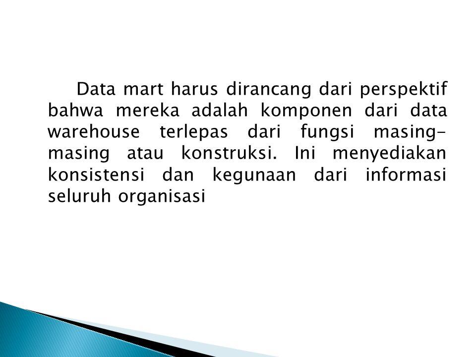 Data mart harus dirancang dari perspektif bahwa mereka adalah komponen dari data warehouse terlepas dari fungsi masing- masing atau konstruksi. Ini me