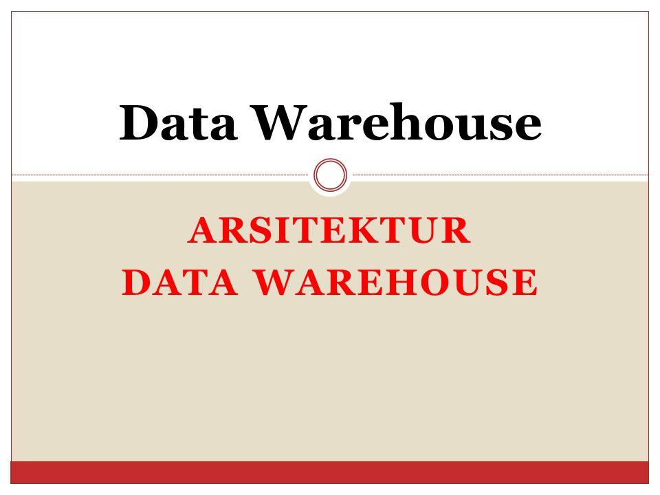ARSITEKTUR DATA Arsitektur data menyediakan kerangka dengan mengidentifikasikan dan memahami bagaimana data akan pindah melalui sistem dan digunakan dalam perusahaan.