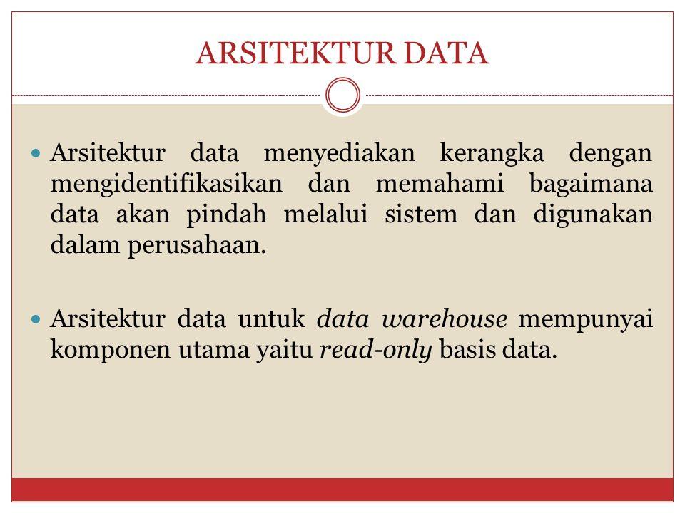 ARSITEKTUR DATA Arsitektur data menyediakan kerangka dengan mengidentifikasikan dan memahami bagaimana data akan pindah melalui sistem dan digunakan d