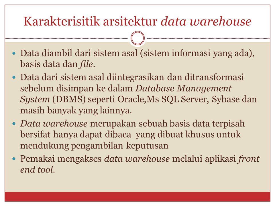 Karakterisitik arsitektur data warehouse Data diambil dari sistem asal (sistem informasi yang ada), basis data dan file. Data dari sistem asal diinteg