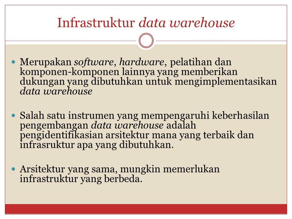 Infrastruktur data warehouse Merupakan software, hardware, pelatihan dan komponen-komponen lainnya yang memberikan dukungan yang dibutuhkan untuk meng