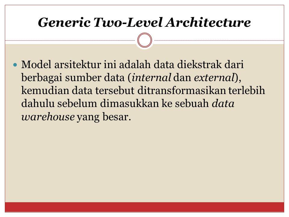 Generic Two-Level Architecture Model arsitektur ini adalah data diekstrak dari berbagai sumber data (internal dan external), kemudian data tersebut ditransformasikan terlebih dahulu sebelum dimasukkan ke sebuah data warehouse yang besar.