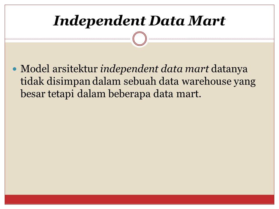 Independent Data Mart Model arsitektur independent data mart datanya tidak disimpan dalam sebuah data warehouse yang besar tetapi dalam beberapa data mart.