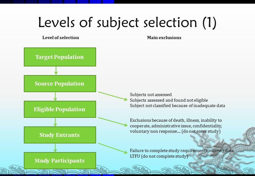Efek Bias Seleksi pada Validitas Internal  Terjadi jika proses seleksi memiliki efek yg berbeda pd klmpok yg dibandingkan.