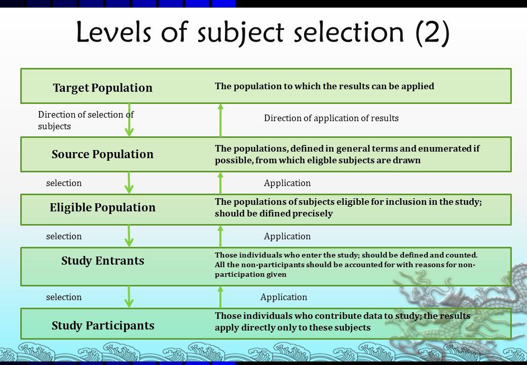 Efek Bias Seleksi pada Validitas Eksternal  Validitas Eksternal dipengaruhi o/ participation rate.