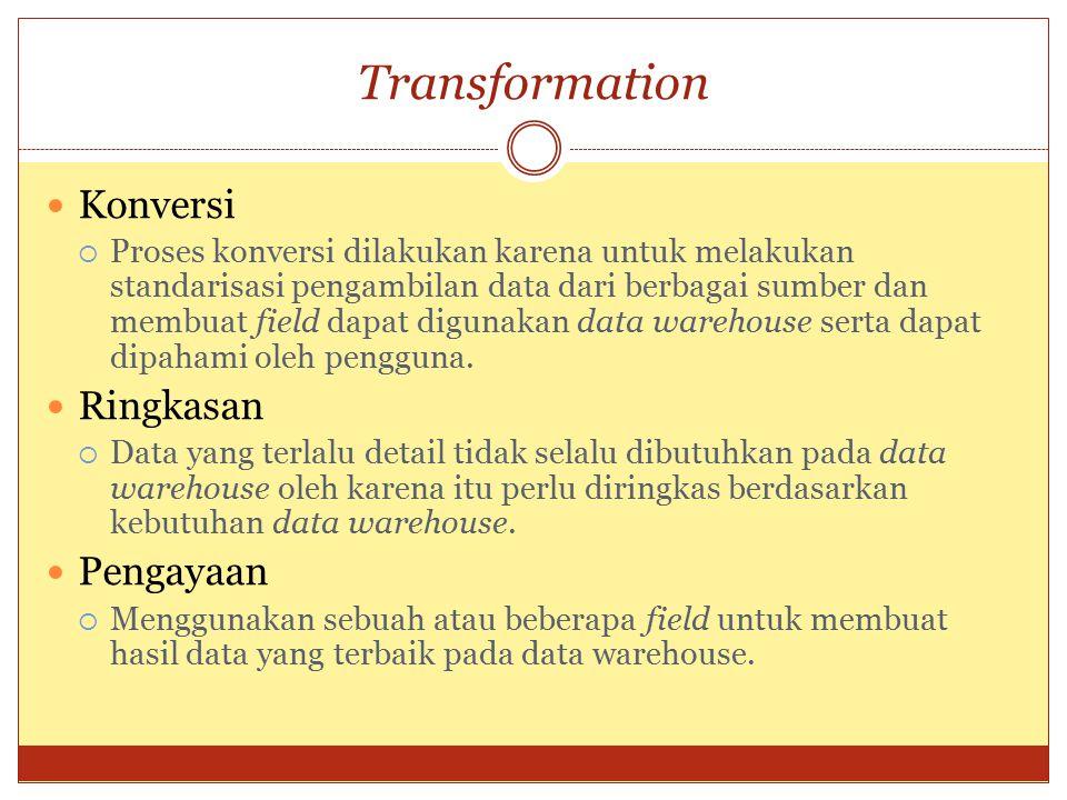 Transformation Konversi  Proses konversi dilakukan karena untuk melakukan standarisasi pengambilan data dari berbagai sumber dan membuat field dapat