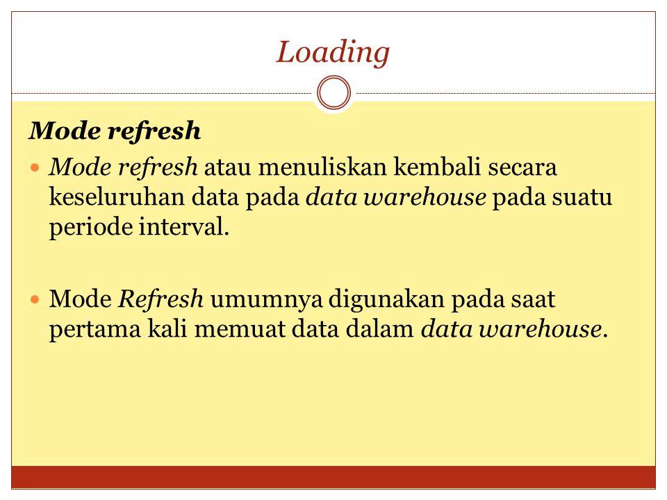 Loading Mode refresh Mode refresh atau menuliskan kembali secara keseluruhan data pada data warehouse pada suatu periode interval. Mode Refresh umumny