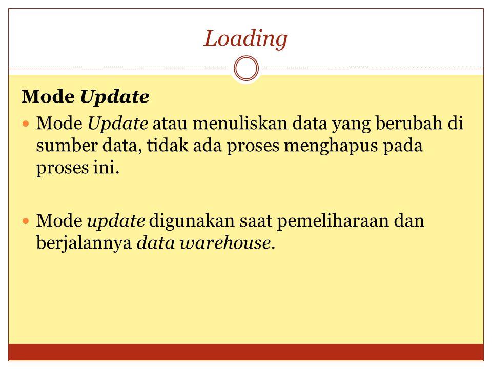 Loading Mode Update Mode Update atau menuliskan data yang berubah di sumber data, tidak ada proses menghapus pada proses ini. Mode update digunakan sa