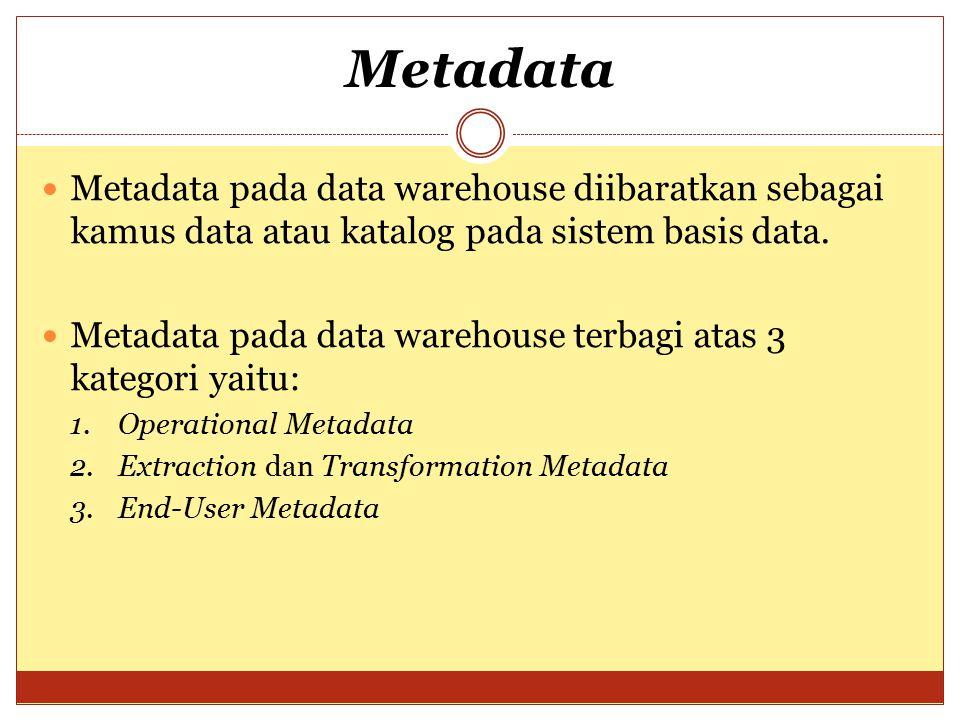 Metadata Metadata pada data warehouse diibaratkan sebagai kamus data atau katalog pada sistem basis data. Metadata pada data warehouse terbagi atas 3