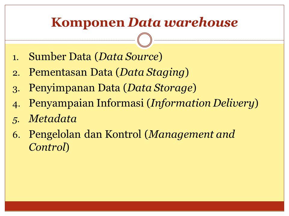 1. Sumber Data (Data Source) 2. Pementasan Data (Data Staging) 3. Penyimpanan Data (Data Storage) 4. Penyampaian Informasi (Information Delivery) 5. M