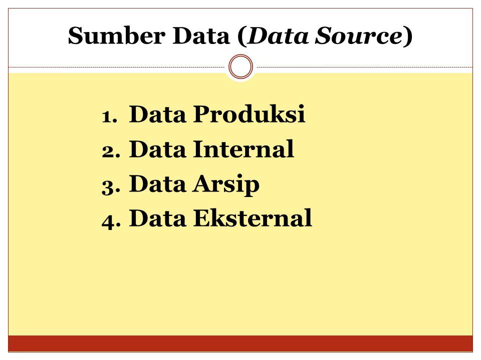 Sumber Data (Data Source) 1. Data Produksi 2. Data Internal 3. Data Arsip 4. Data Eksternal
