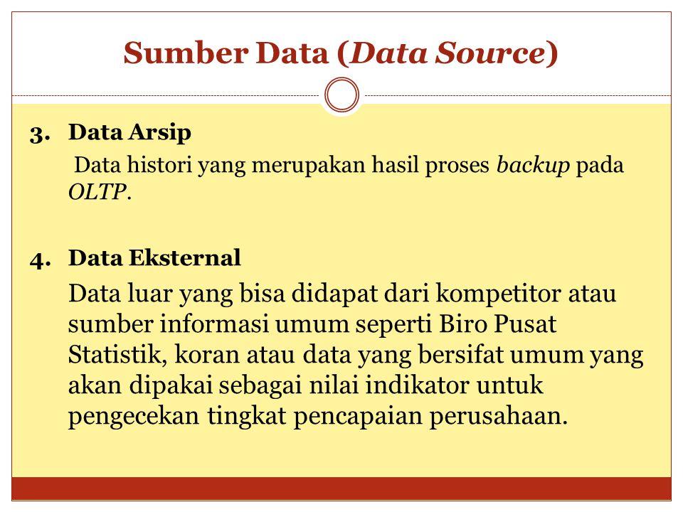 Sumber Data (Data Source) 3.Data Arsip Data histori yang merupakan hasil proses backup pada OLTP. 4.Data Eksternal Data luar yang bisa didapat dari ko