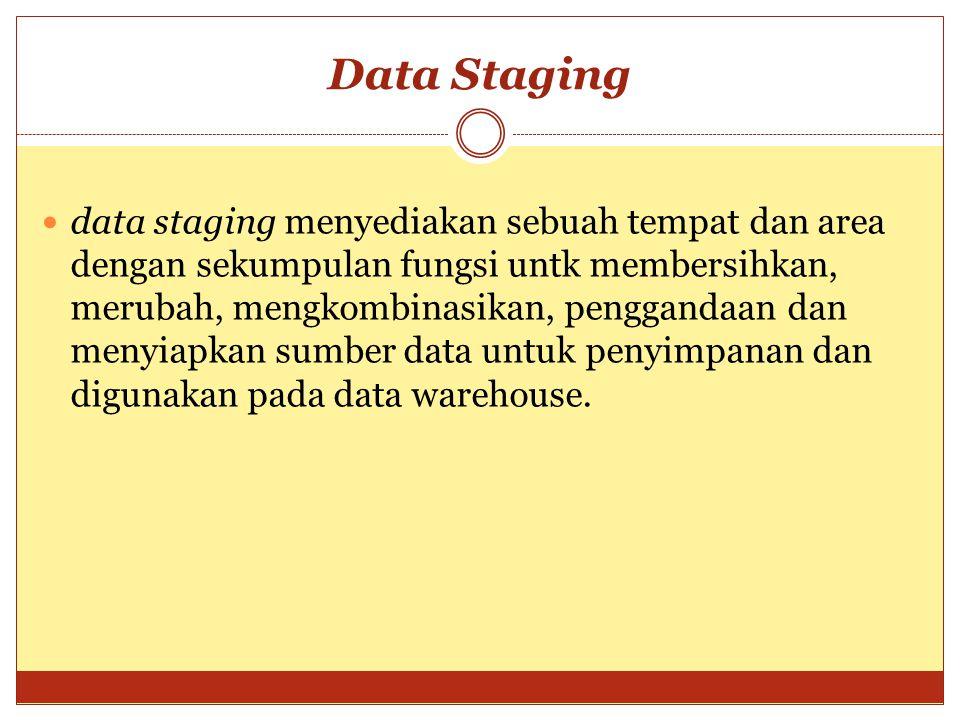 Data Staging data staging menyediakan sebuah tempat dan area dengan sekumpulan fungsi untk membersihkan, merubah, mengkombinasikan, penggandaan dan me