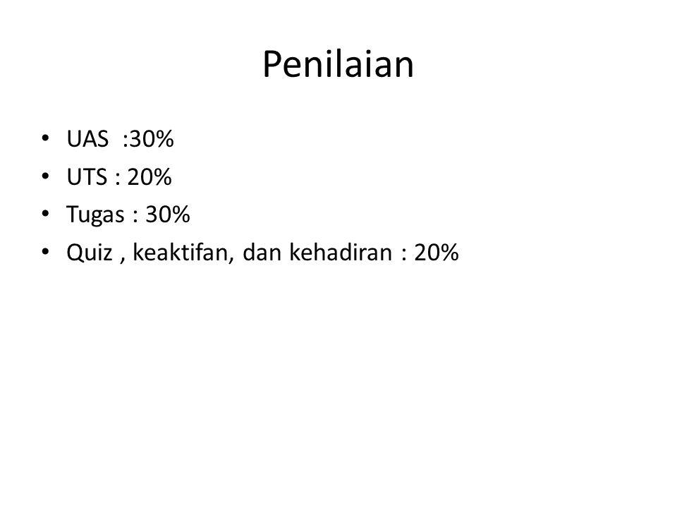 Penilaian UAS :30% UTS : 20% Tugas : 30% Quiz, keaktifan, dan kehadiran : 20%