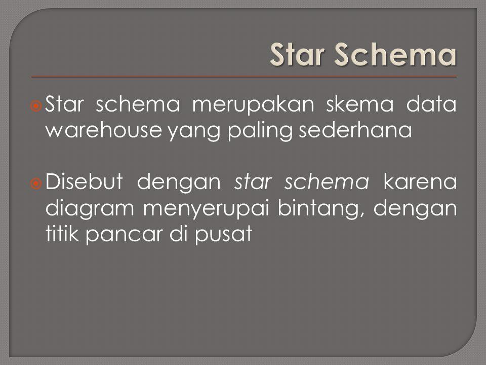  Star schema merupakan skema data warehouse yang paling sederhana  Disebut dengan star schema karena diagram menyerupai bintang, dengan titik pancar di pusat
