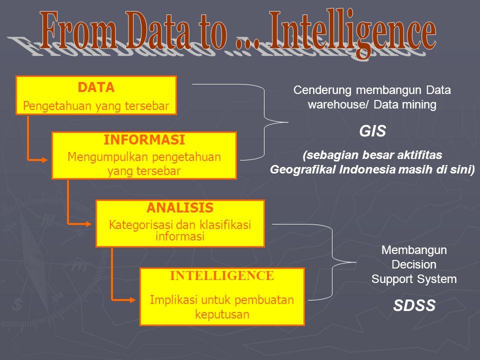 DATA Pengetahuan yang tersebar INFORMASI Mengumpulkan pengetahuan yang tersebar ANALISIS Kategorisasi dan klasifikasi informasi INTELLIGENCE Implikasi