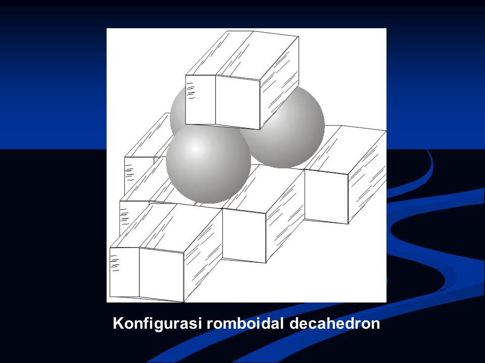 Konfigurasi romboidal decahedron