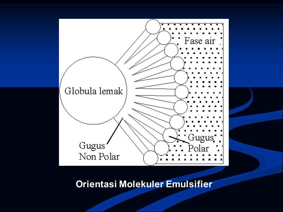 Orientasi Molekuler Emulsifier