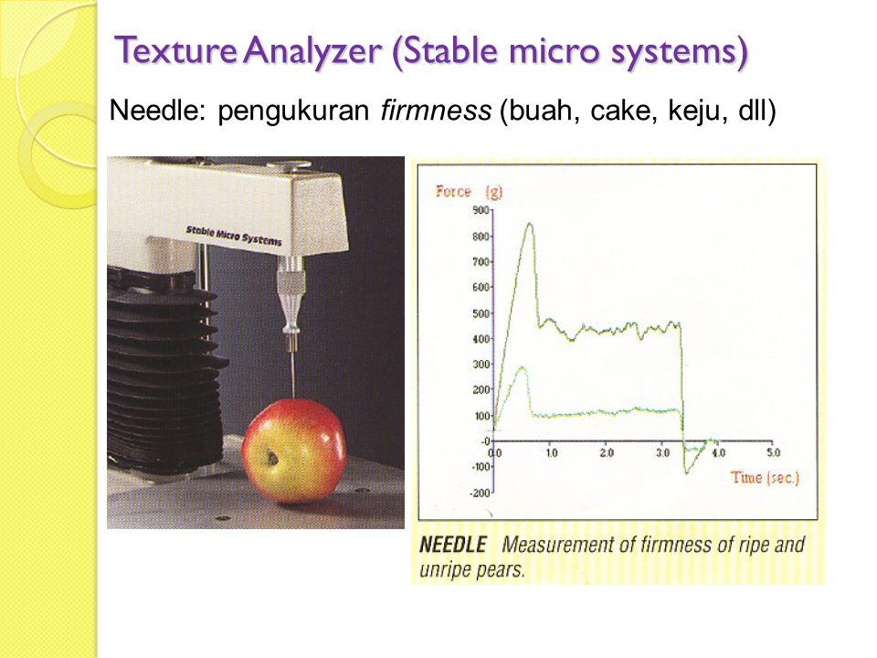 Needle: pengukuran firmness (buah, cake, keju, dll)
