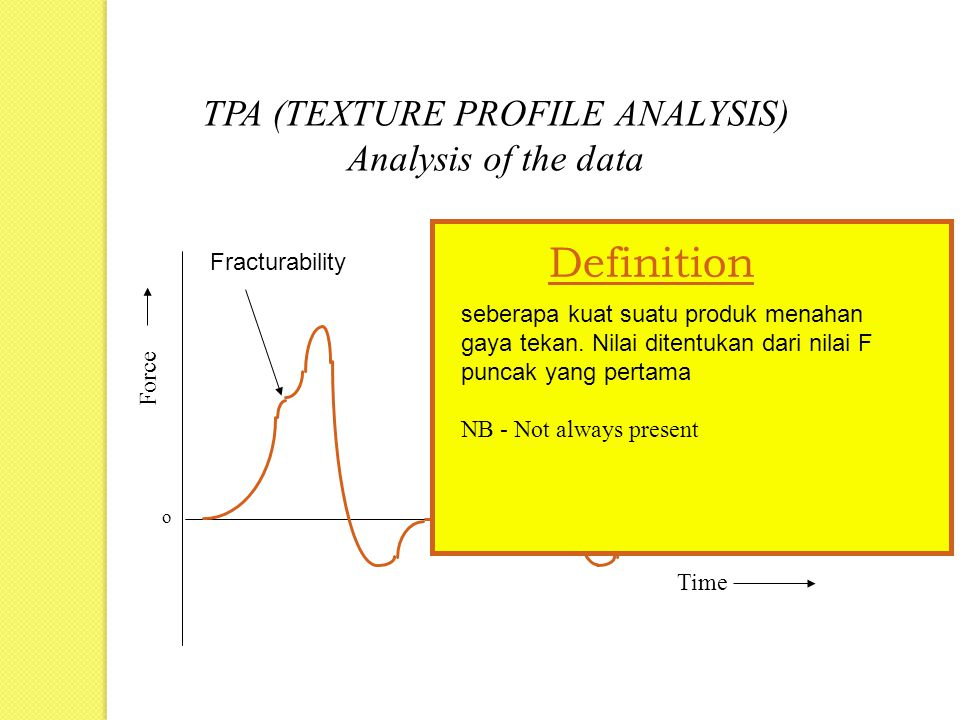 Force Time o TPA (TEXTURE PROFILE ANALYSIS) Analysis of the data Fracturability Definition seberapa kuat suatu produk menahan gaya tekan.